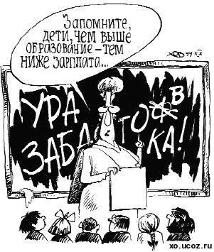 Образование зарплата учителя